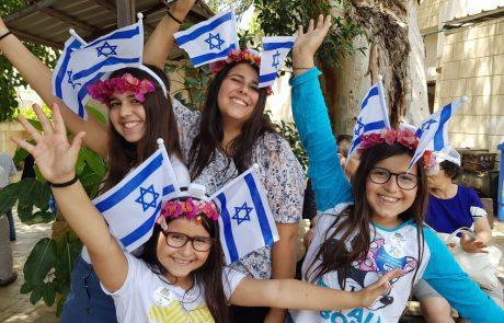 73 אתרים לביקור ביום העצמאות ה73